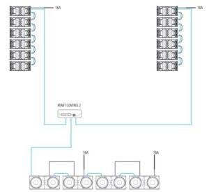 noleggio potente line array